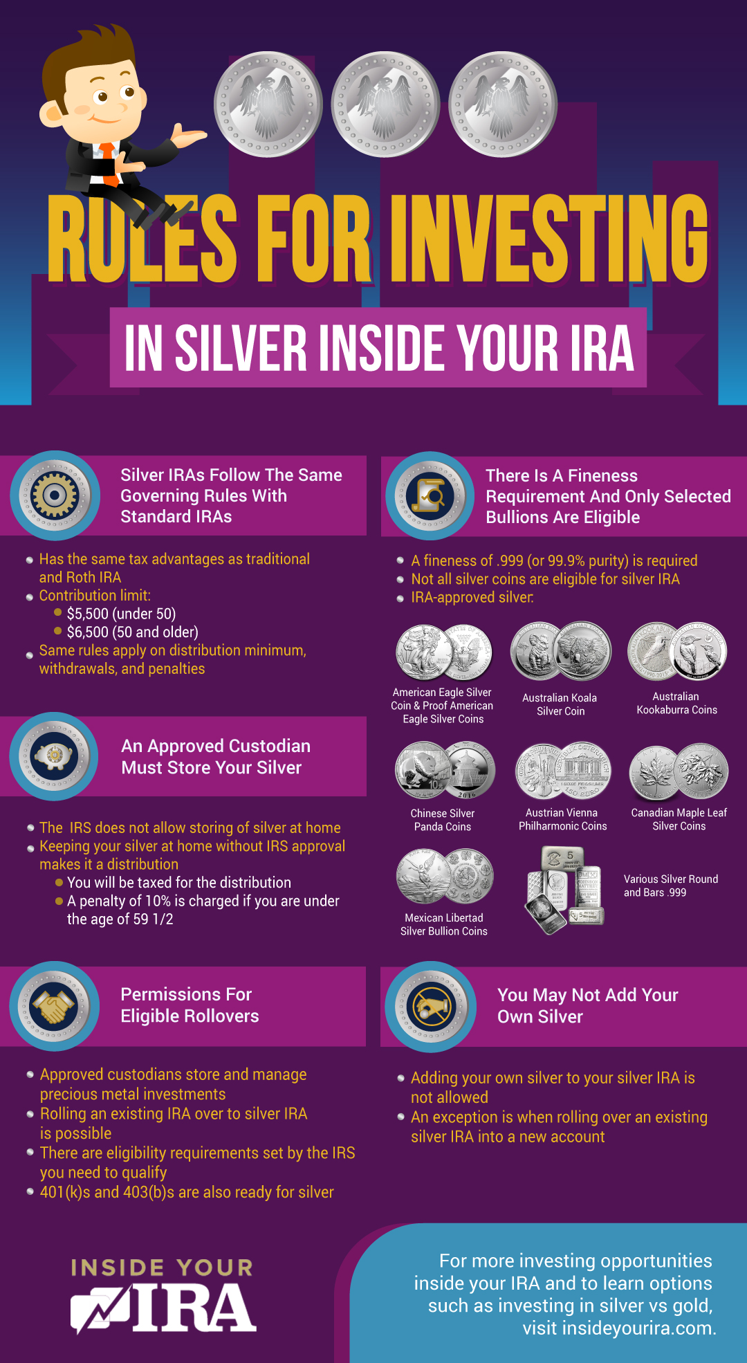 Inside Your IRA-Rules For Investing In Silver Inside Your IRA