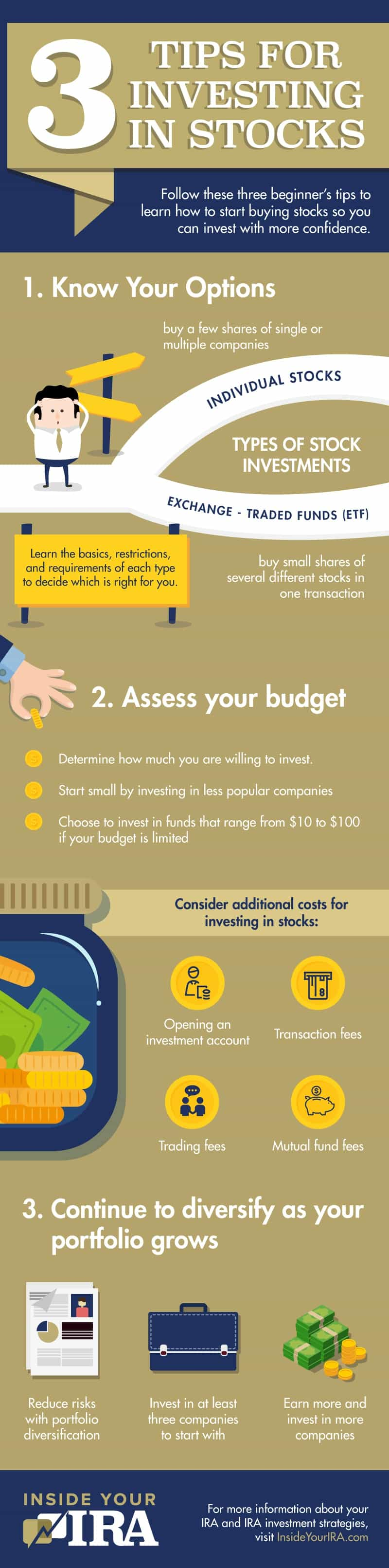 Inforgraphic | How to Start Investing in Stocks Inside Your IRA