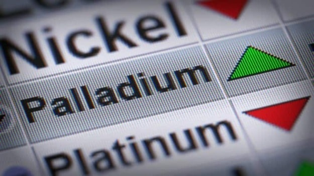 Palladium | Precious Metals Market: A Complete Guide on Investing in Precious Metals | Inside Your IRA