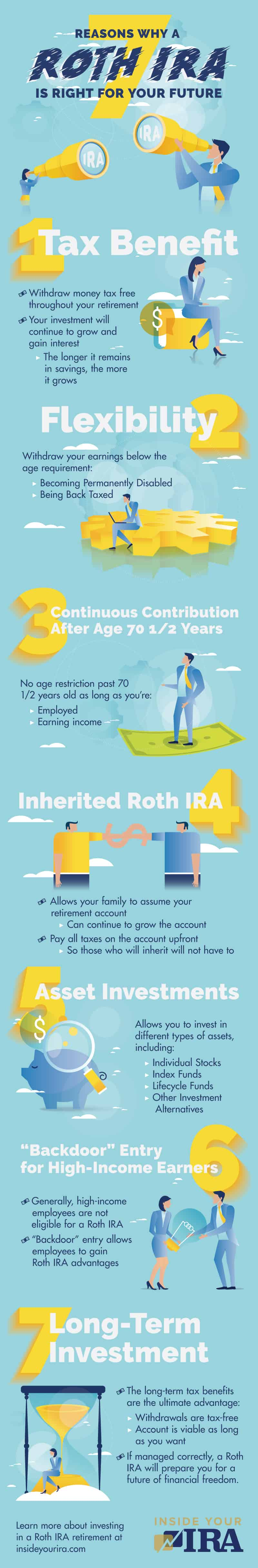 Infographic | Roth IRA Advantages In Saving For Retirement | Inside Your IRA | 7 benefits of roth ira