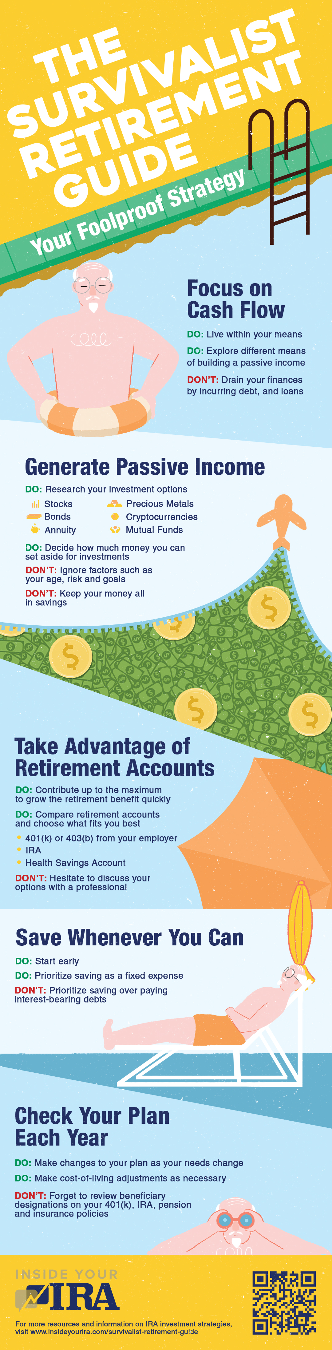 infographic | The Survivalist Retirement Guide
