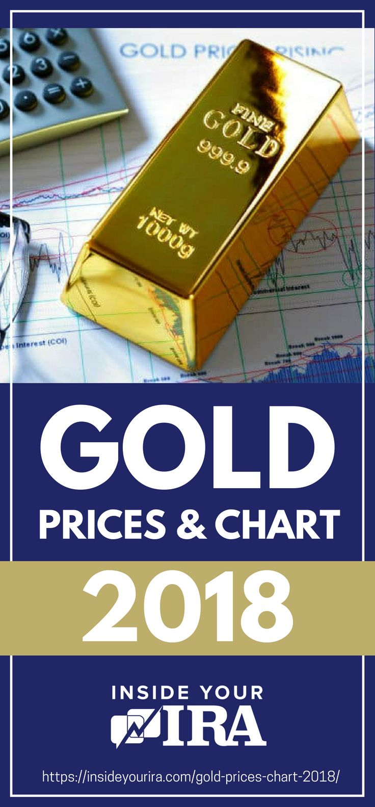 Gold Prices and Chart [2018] | Inside Your IRA https://insideyourira.com/gold-prices-chart/