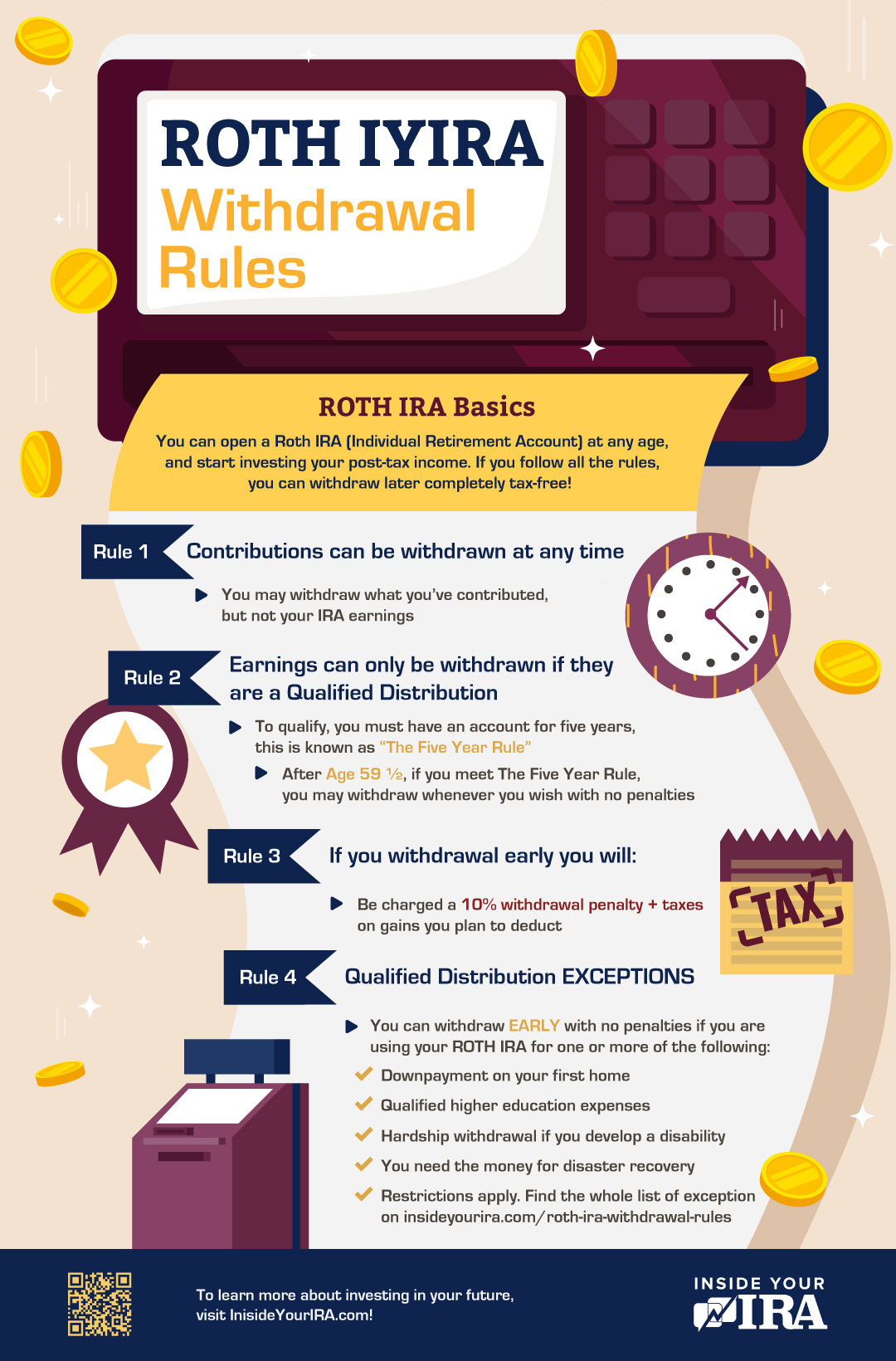 roth ira investment rules
