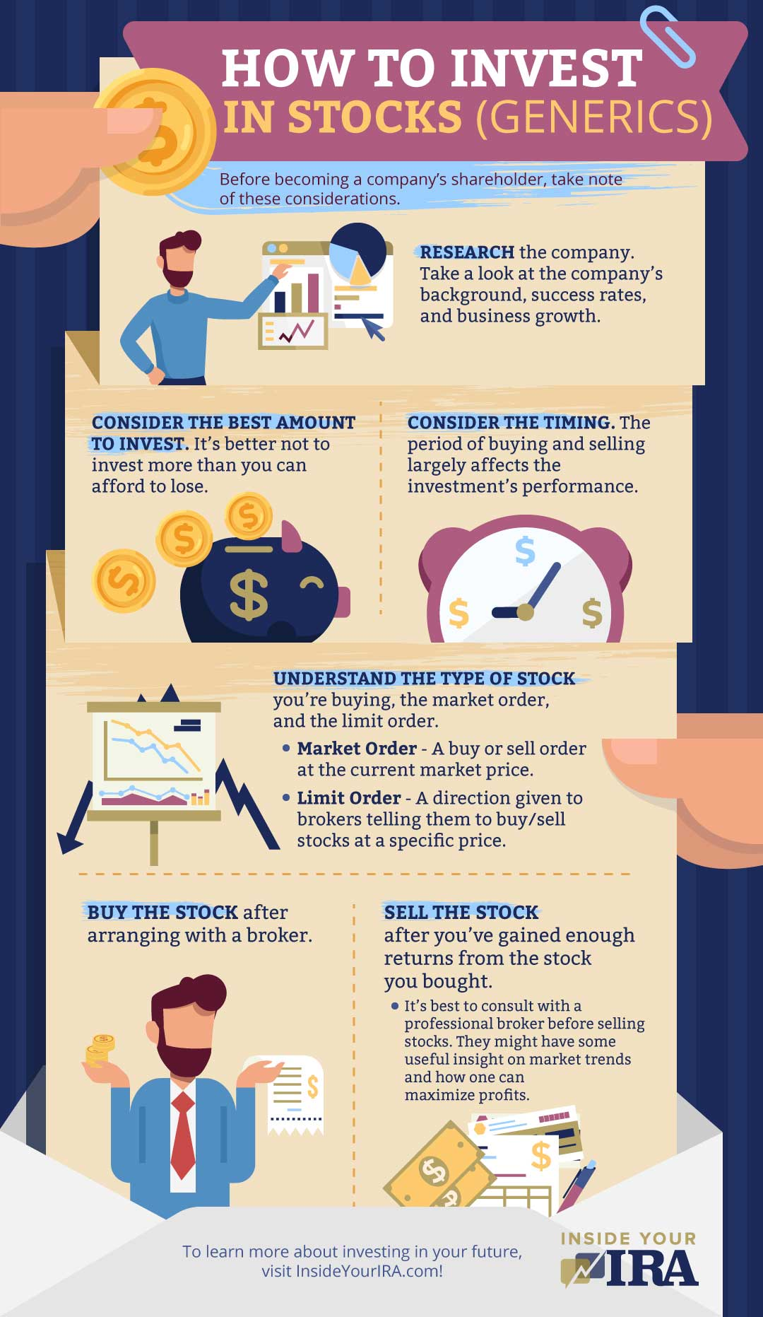 How To Invest In Stocks | Step-By-Step Guide [INFOGRAPHIC] | Inside Your IRA