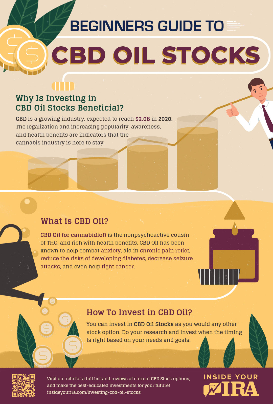 Is Investing In CBD Oil Stocks Beneficial? [INFOGRAPHIC]