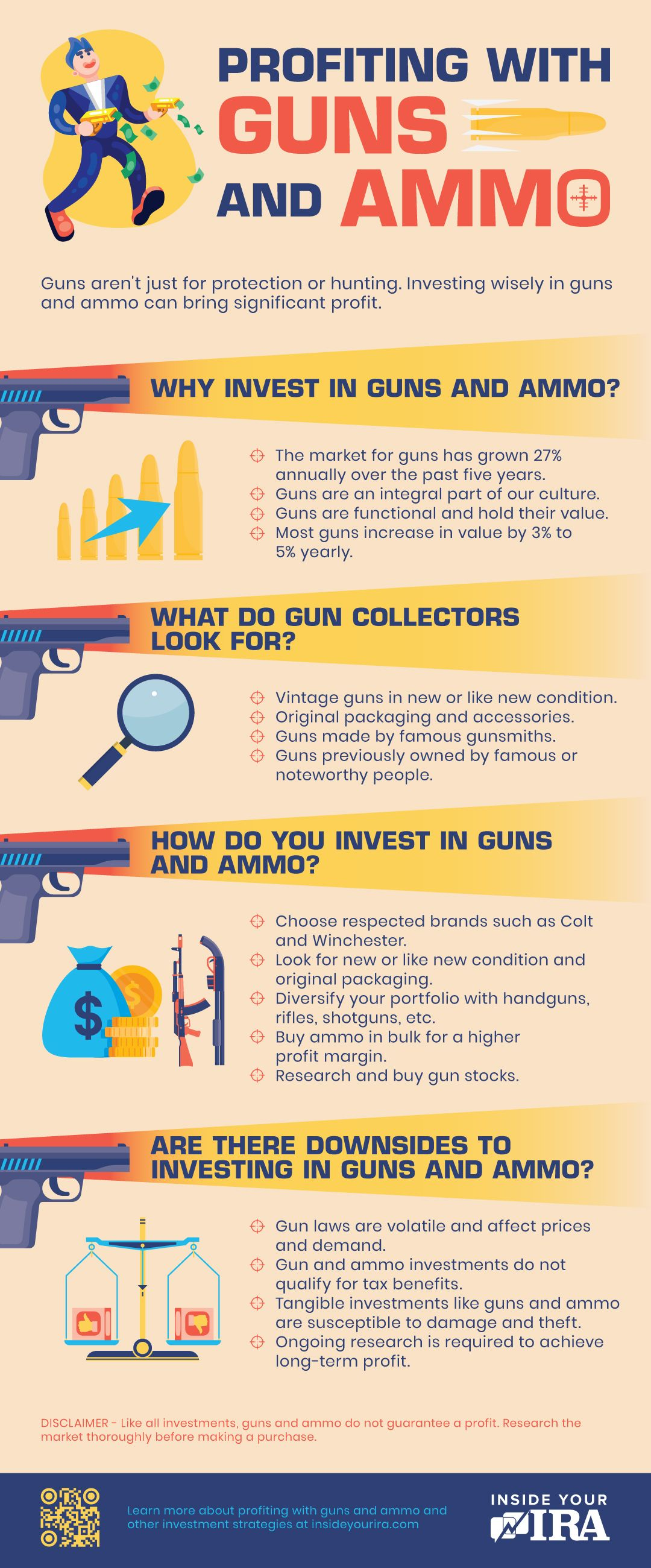 Profiting With Guns and Ammo [INFOGRAPHIC] | Inside Your IRA